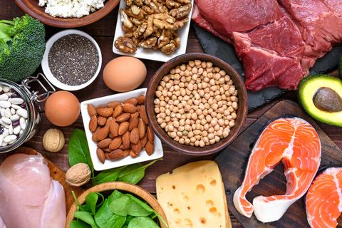4. Proteins