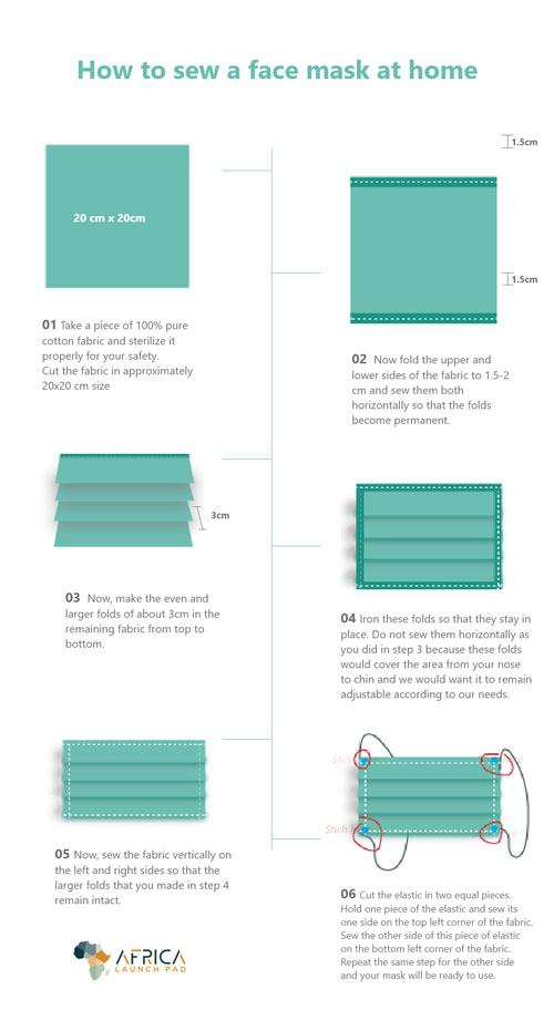 How-to-sew-a-face-mask-at-home-infographic-1