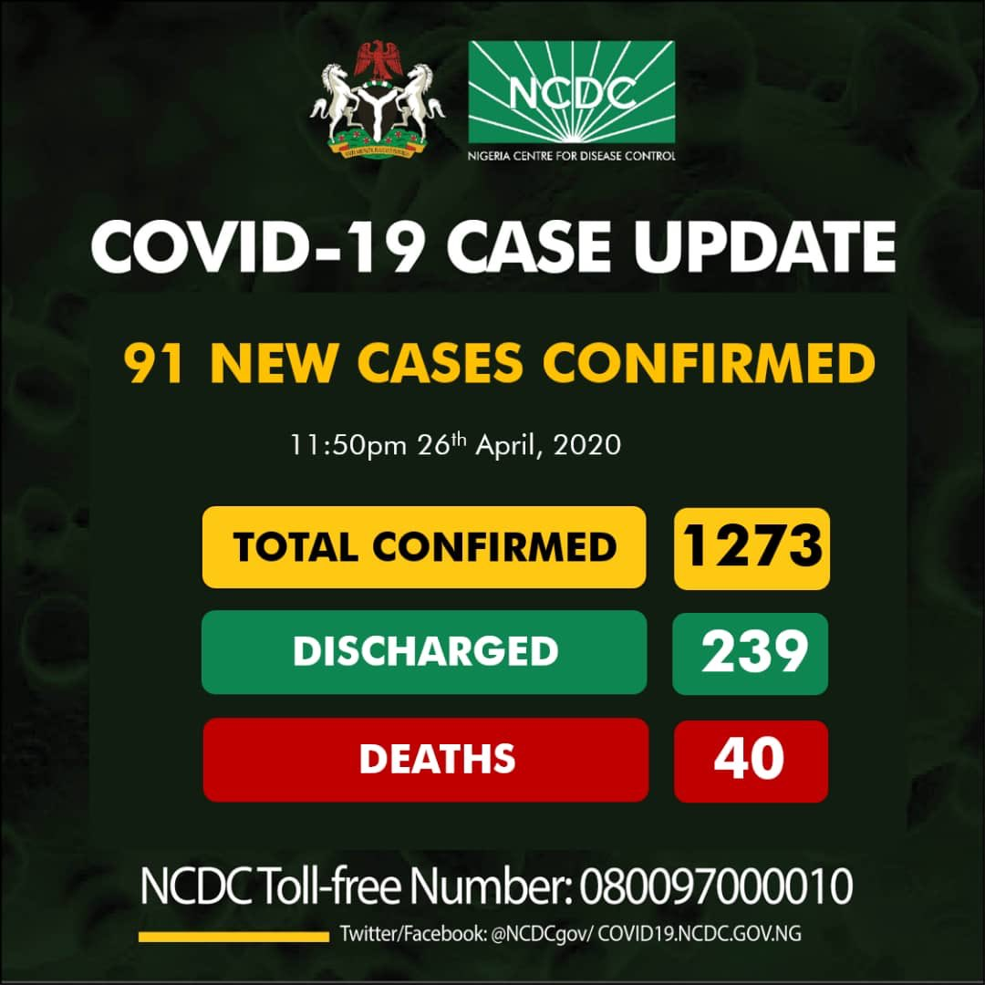 Current covid-19 figures in Nigeria