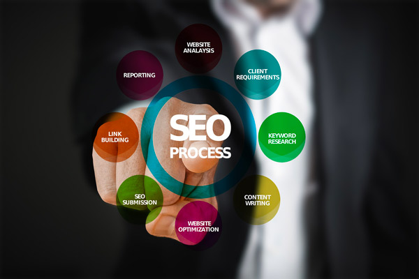 The forefinger points to the seo logo and what parts of the seo consists of