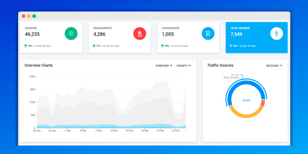anytrack's page with analytics of a page is one of the best affiliate marketing tools